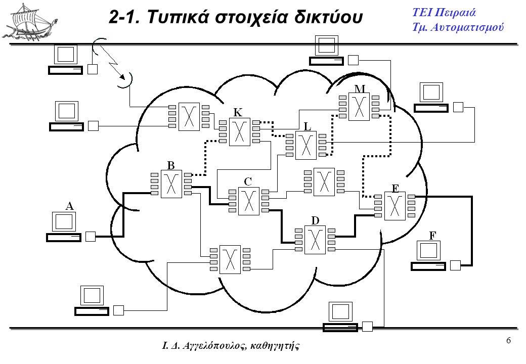 2-1. Τυπικά στοιχεία δικτύου