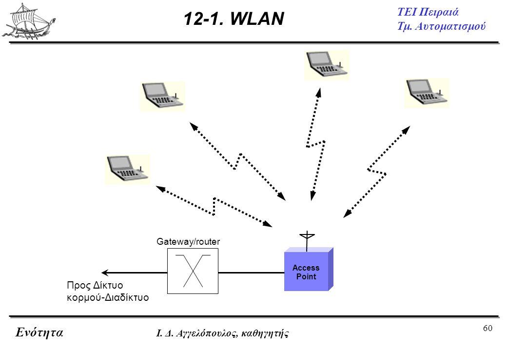 12-1. WLAN Προς Δίκτυο κορμού-Διαδίκτυο Ι. Δ. Αγγελόπουλος, καθηγητής