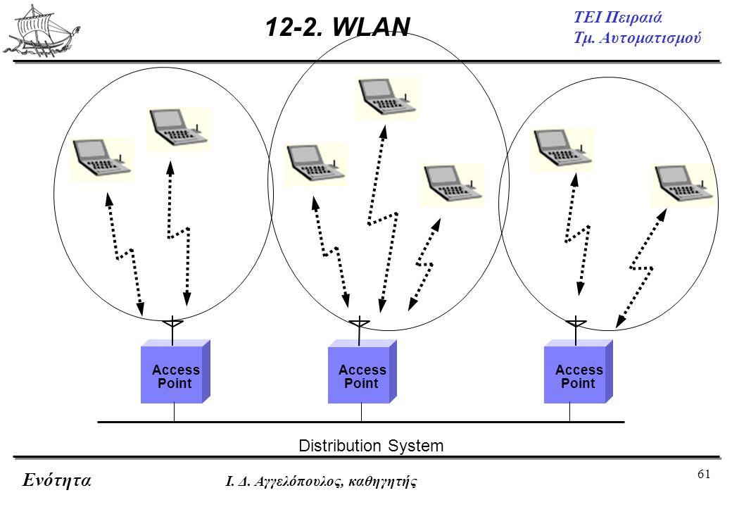 12-2. WLAN Distribution System Ι. Δ. Αγγελόπουλος, καθηγητής Access