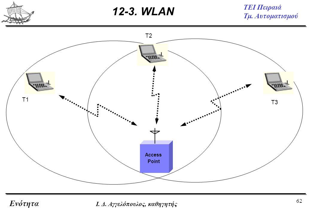 12-3. WLAN Access Point T1 T2 T3 Ι. Δ. Αγγελόπουλος, καθηγητής