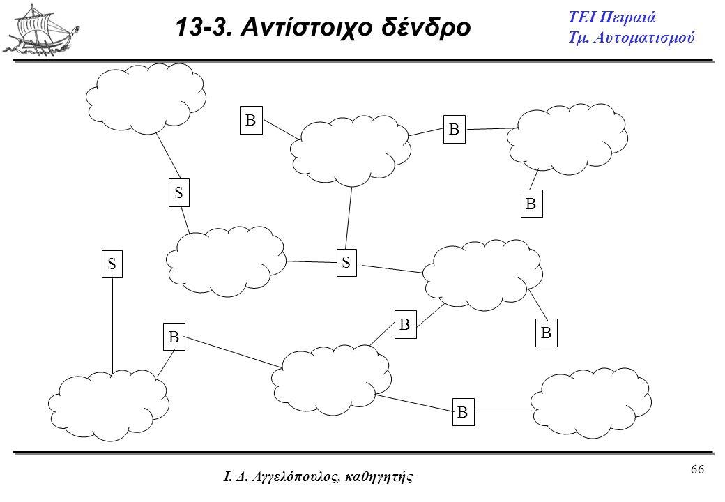 13-3. Αντίστοιχο δένδρο S B Ι. Δ. Αγγελόπουλος, καθηγητής