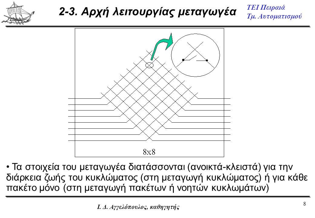 2-3. Αρχή λειτουργίας μεταγωγέα