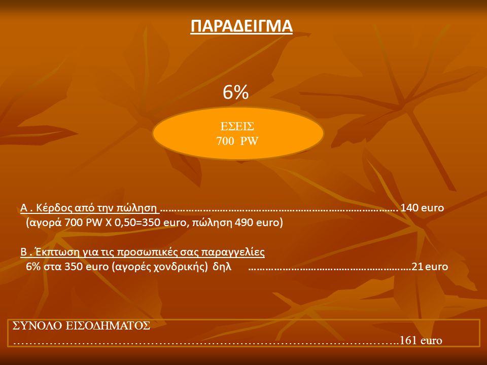 ΠΑΡΑΔΕΙΓΜΑ 6% ΕΣΕΙΣ. 700 PW. Α . Κέρδος από την πώληση …………………………………………………………………………. 140 euro. (αγορά 700 PW X 0,50=350 euro, πώληση 490 euro)
