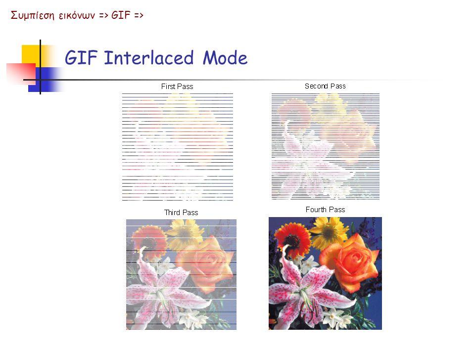Συμπίεση εικόνων => GIF =>