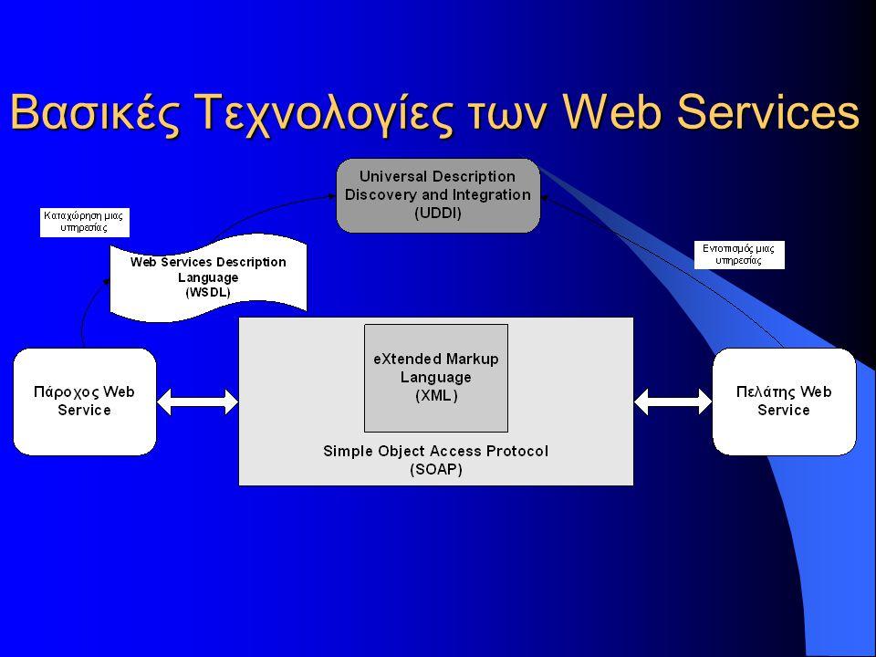 Βασικές Τεχνολογίες των Web Services
