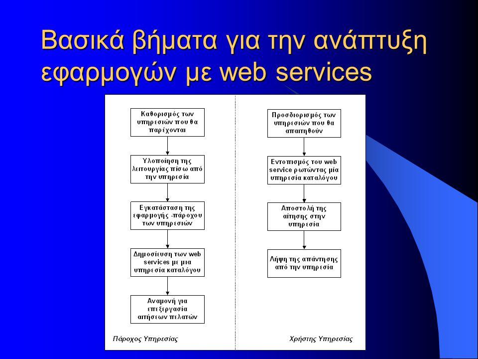 Βασικά βήματα για την ανάπτυξη εφαρμογών με web services