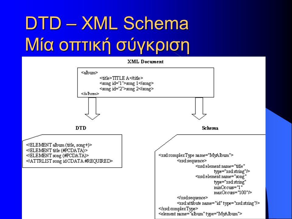 DTD – XML Schema Μία οπτική σύγκριση