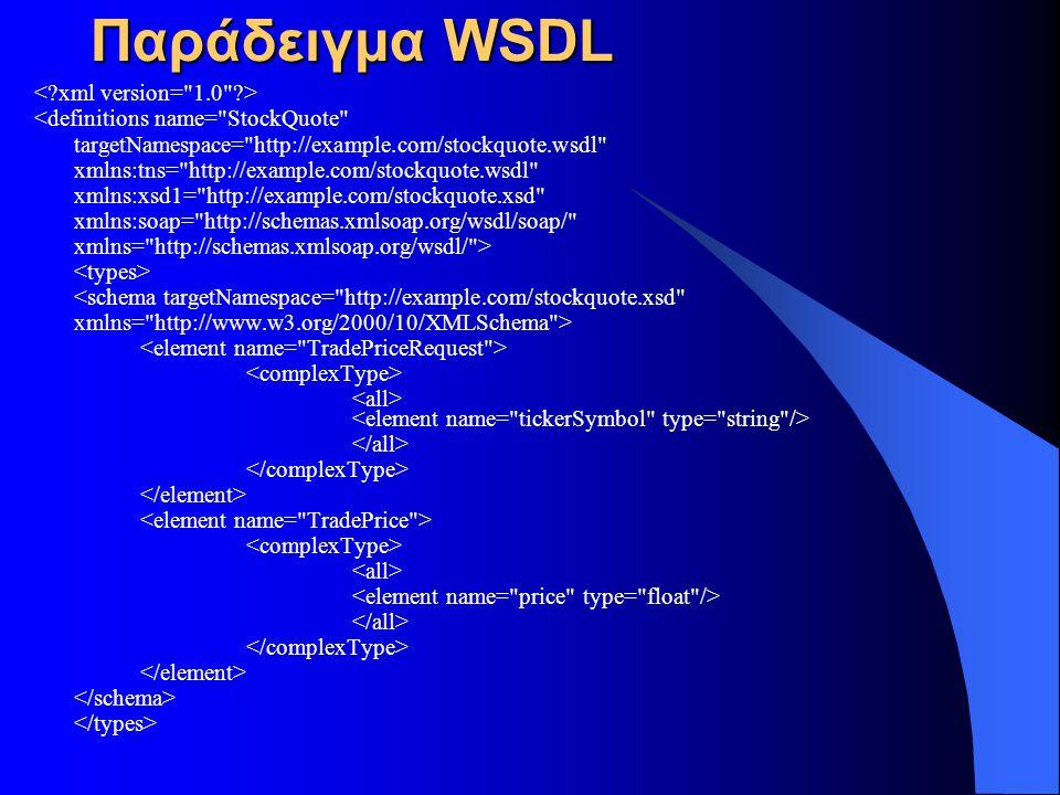 Παράδειγμα WSDL < xml version= 1.0 >