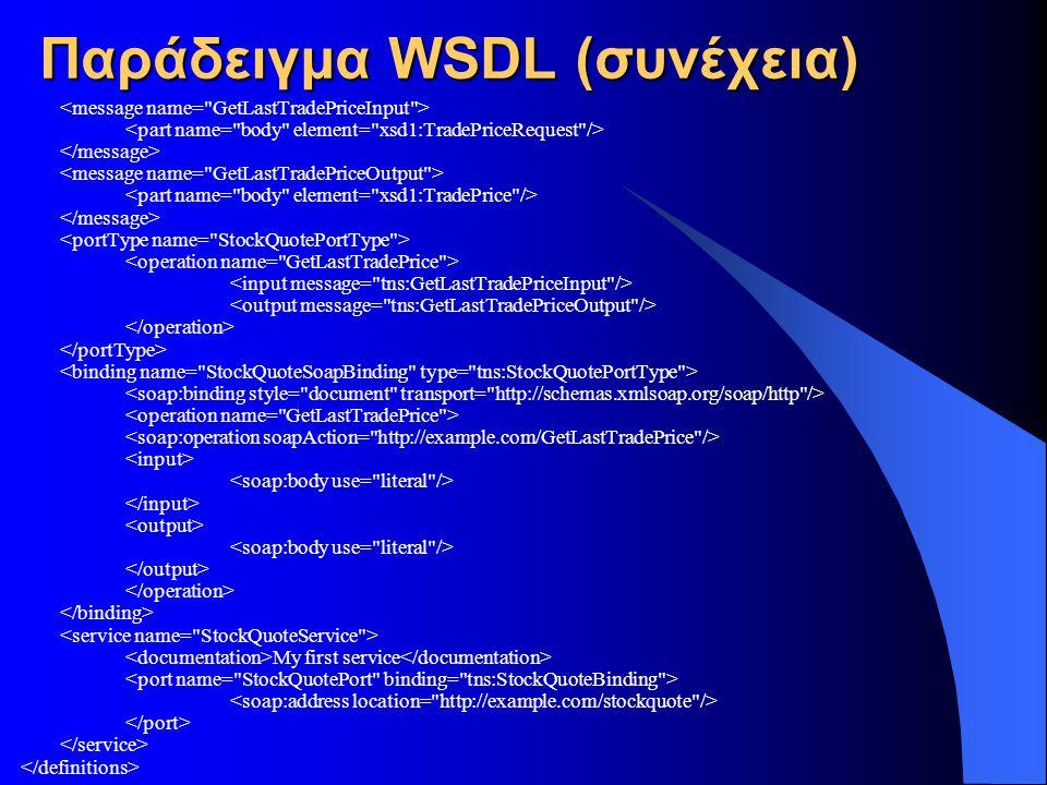 Παράδειγμα WSDL (συνέχεια)