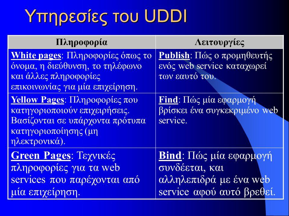 Υπηρεσίες του UDDI Πληροφορία. Λειτουργίες.