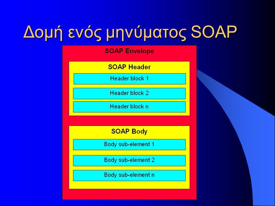 Δομή ενός μηνύματος SOAP
