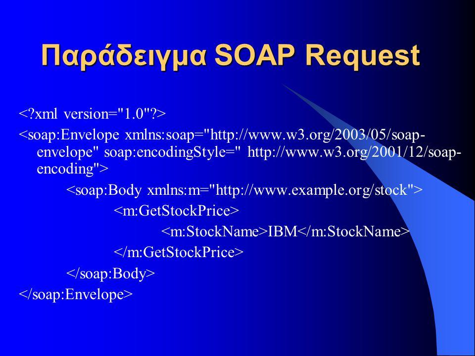 Παράδειγμα SOAP Request
