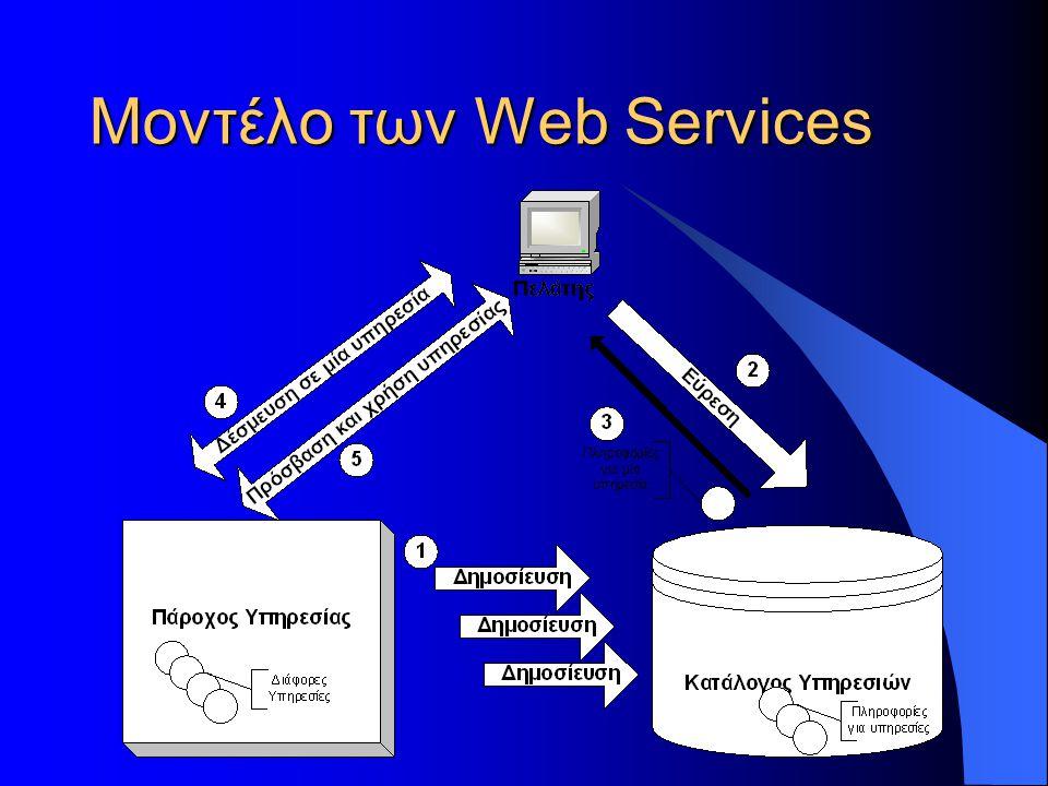 Μοντέλο των Web Services
