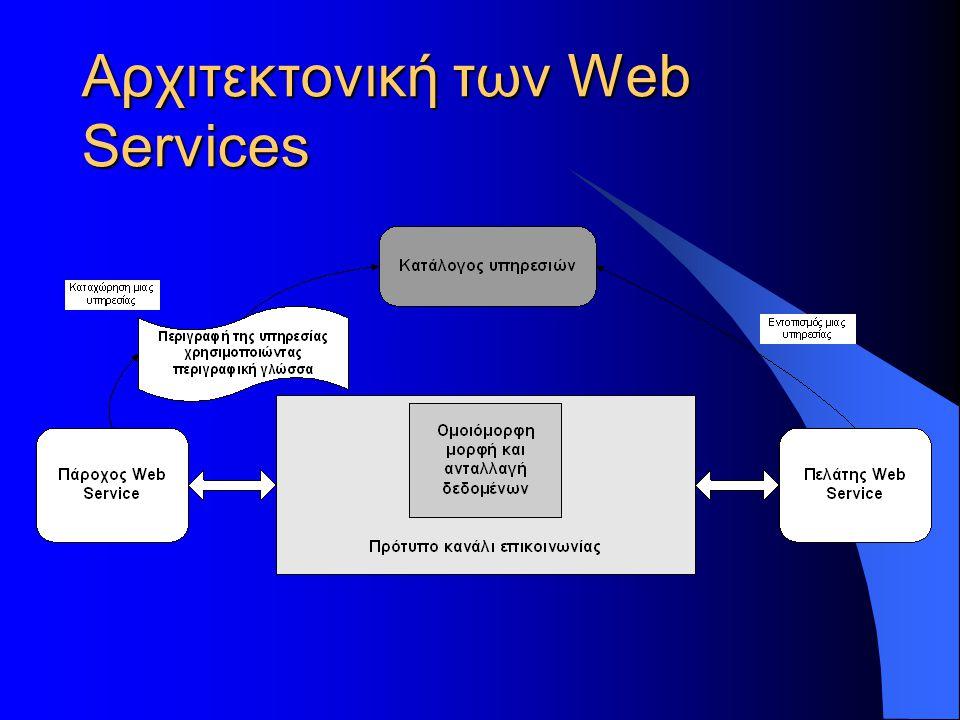 Αρχιτεκτονική των Web Services