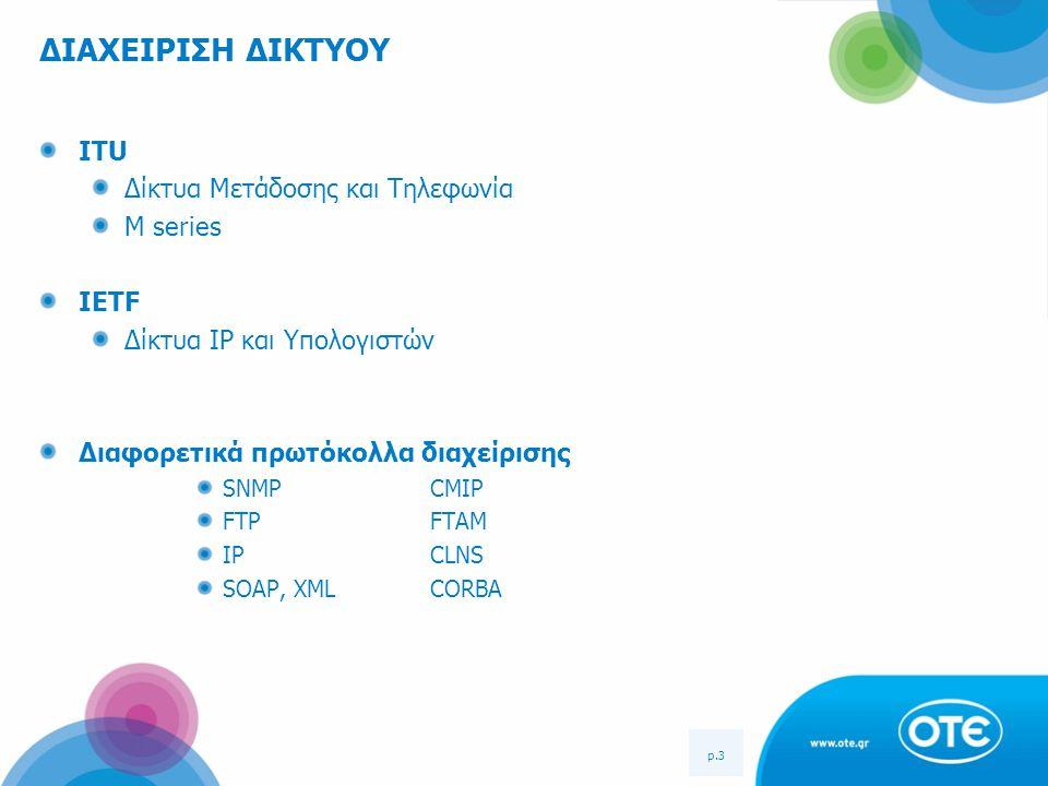 ΔΙΑΧΕΙΡΙΣΗ ΔΙΚΤΥΟΥ ITU Δίκτυα Μετάδοσης και Τηλεφωνία M series IETF