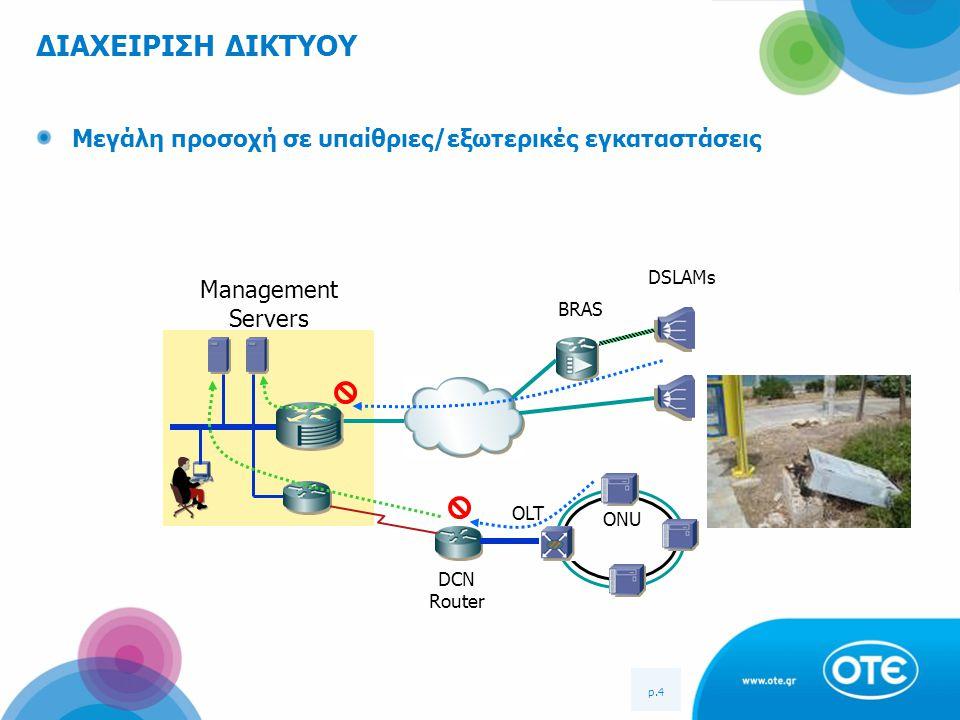 ΔΙΑΧΕΙΡΙΣΗ ΔΙΚΤΥΟΥ Μεγάλη προσοχή σε υπαίθριες/εξωτερικές εγκαταστάσεις. DSLAMs. Management Servers.