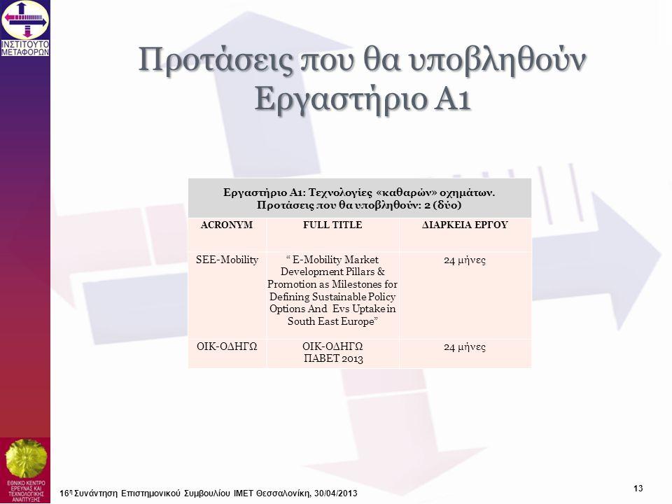 Προτάσεις που θα υποβληθούν Εργαστήριο Α1