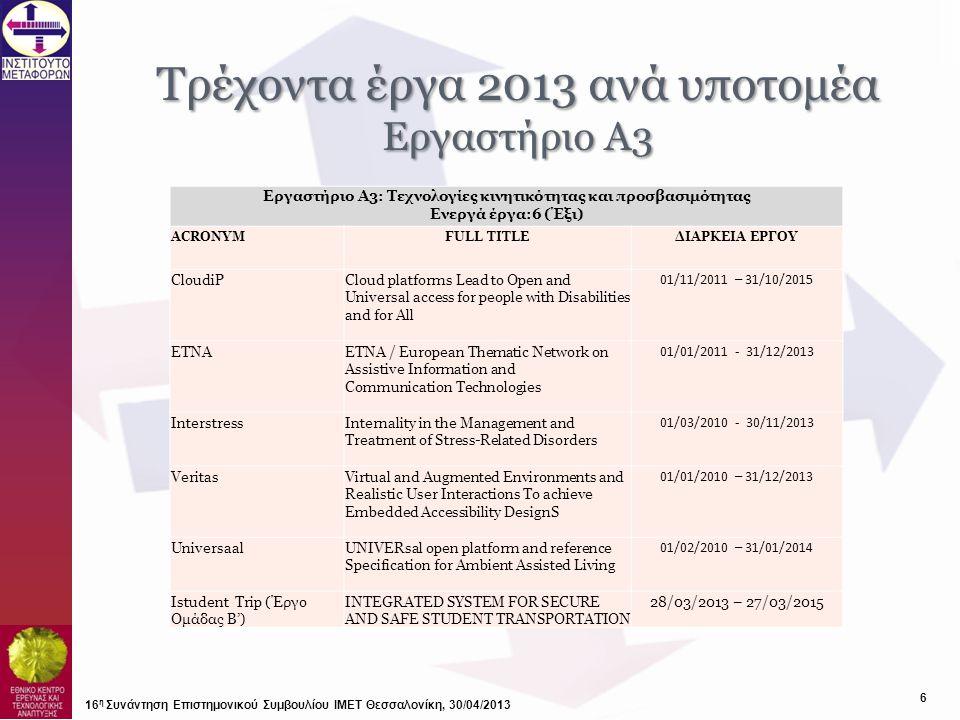 Τρέχοντα έργα 2013 ανά υποτομέα