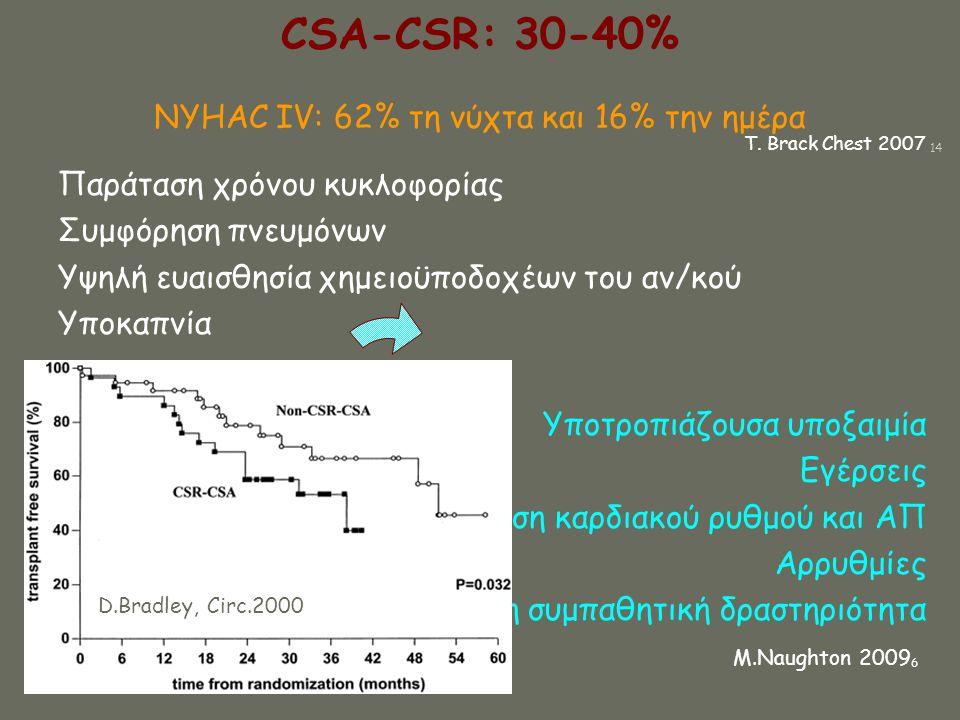 CSA-CSR: 30-40% NYHAC IV: 62% τη νύχτα και 16% την ημέρα