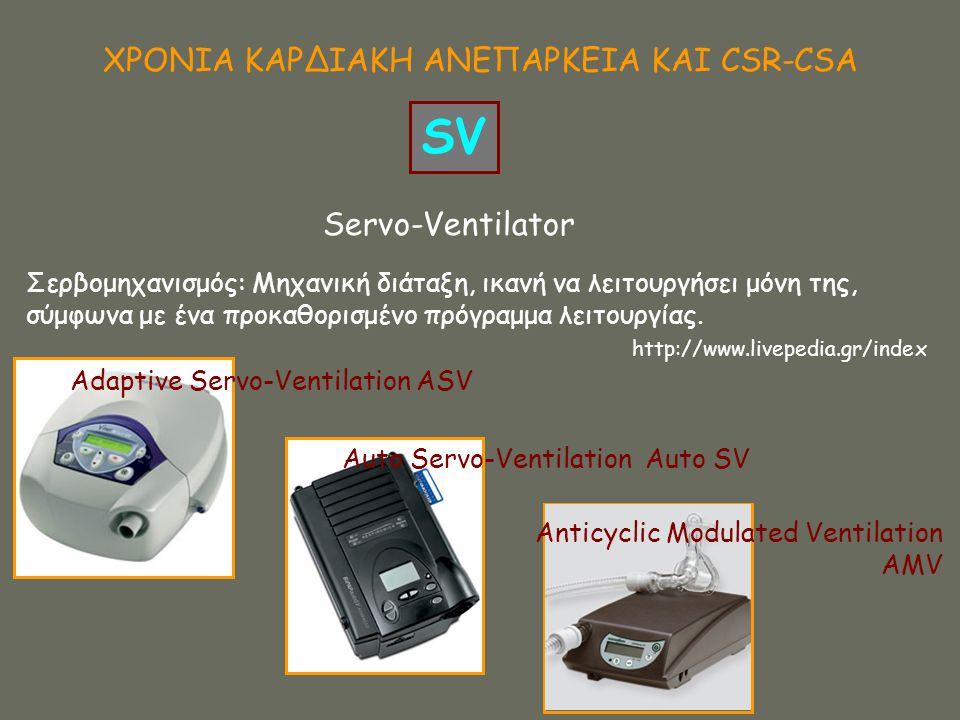 SV ΧΡΟΝΙΑ ΚΑΡΔΙΑΚΗ ΑΝΕΠΑΡΚΕΙΑ ΚΑΙ CSR-CSA Servo-Ventilator