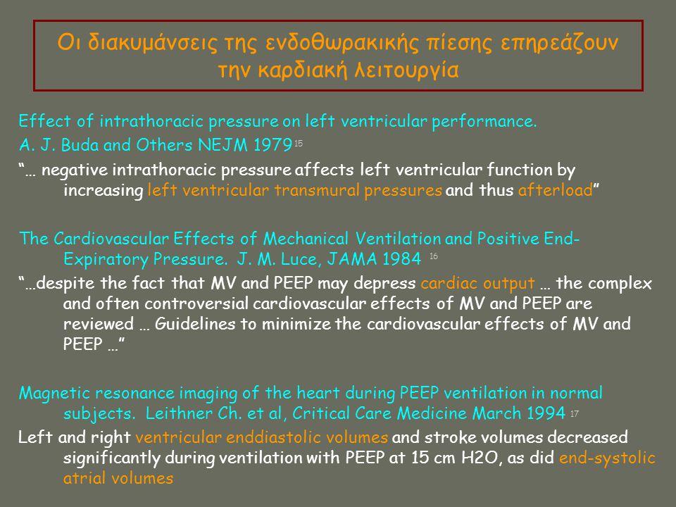 Οι διακυμάνσεις της ενδοθωρακικής πίεσης επηρεάζουν την καρδιακή λειτουργία