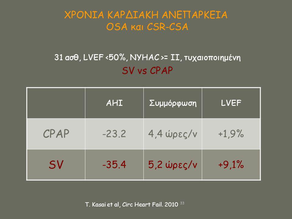 CPAP SV ΧΡΟΝΙΑ ΚΑΡΔΙΑΚΗ ΑΝΕΠΑΡΚΕΙΑ OSA και CSR-CSA SV vs CPAP -23.2