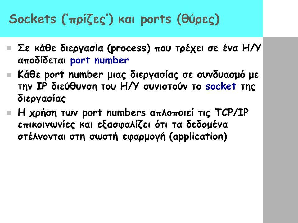 Sockets ('πρίζες') και ports (θύρες)
