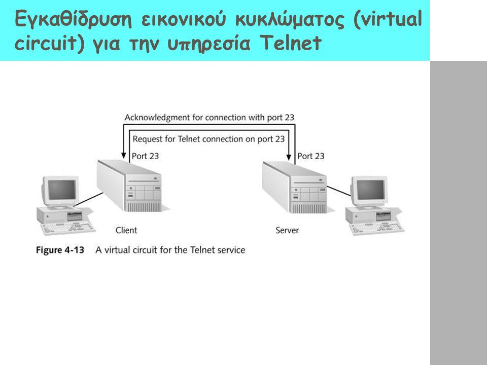 Εγκαθίδρυση εικονικού κυκλώματος (virtual circuit) για την υπηρεσία Telnet