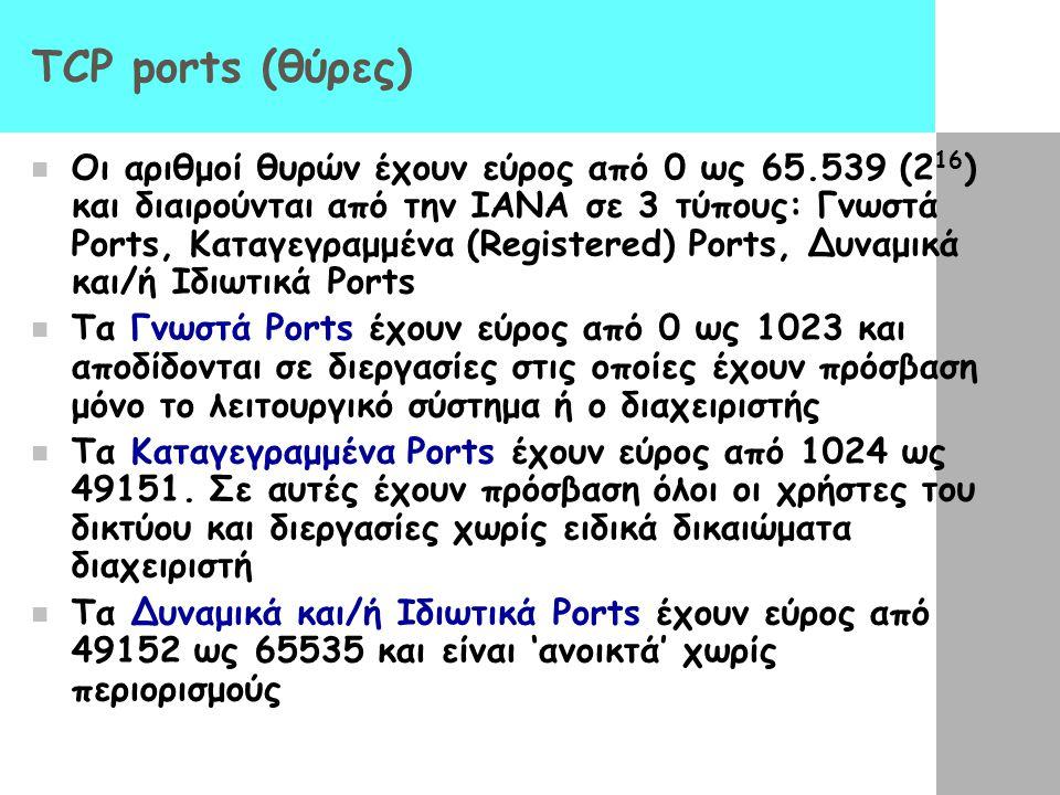TCP ports (θύρες)