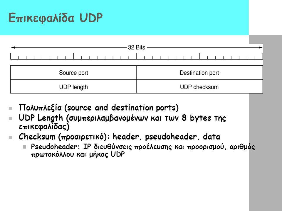 Επικεφαλίδα UDP Πολυπλεξία (source and destination ports)
