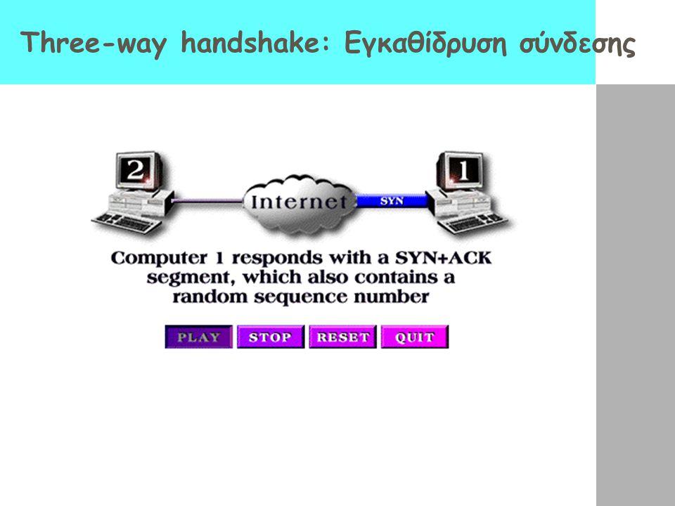 Three-way handshake: Εγκαθίδρυση σύνδεσης