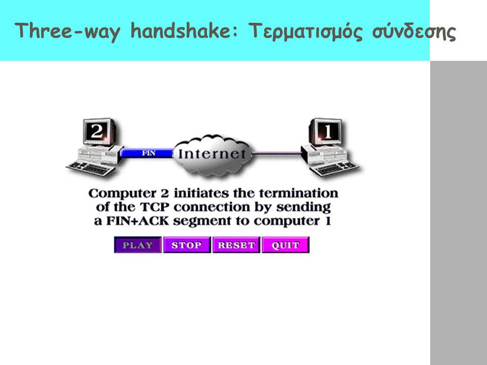 Three-way handshake: Τερματισμός σύνδεσης
