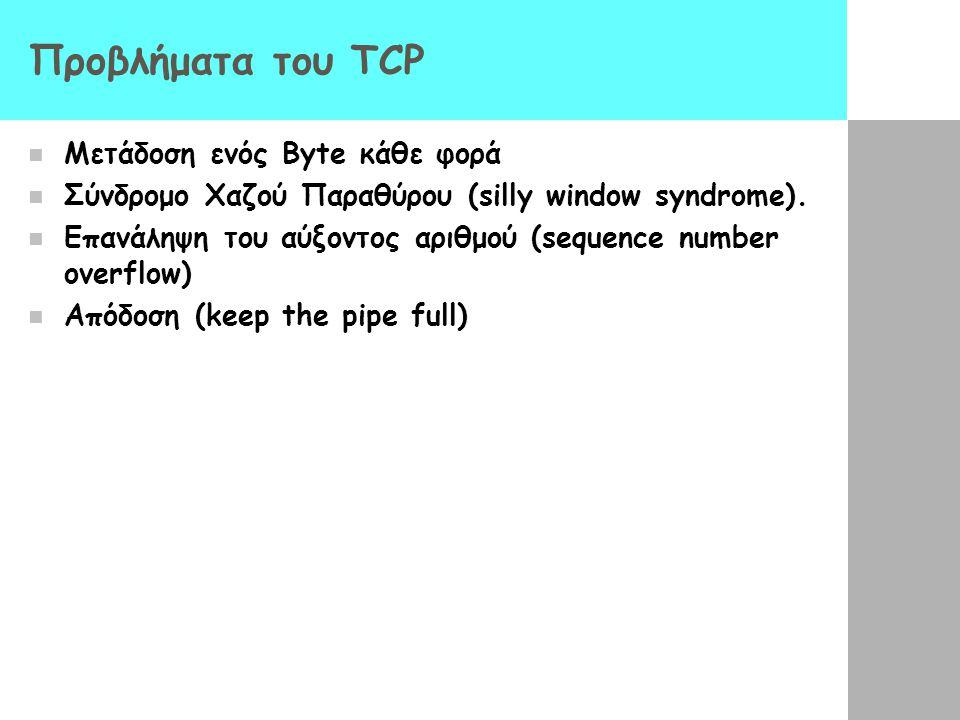 Προβλήματα του TCP Μετάδοση ενός Byte κάθε φορά