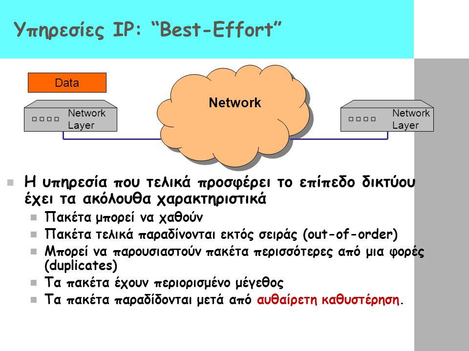 Υπηρεσίες IP: Best-Effort