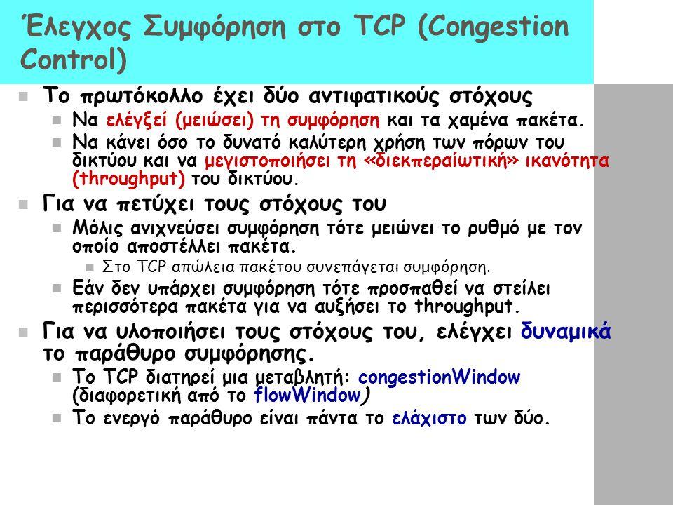 Έλεγχος Συμφόρηση στο TCP (Congestion Control)