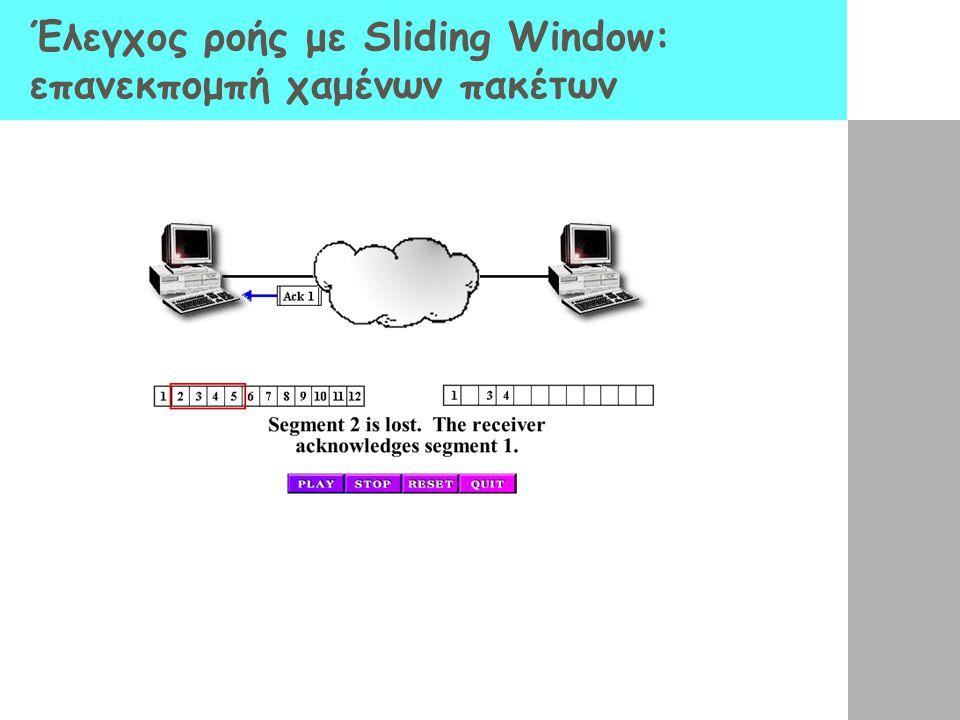 Έλεγχος ροής με Sliding Window: επανεκπομπή χαμένων πακέτων