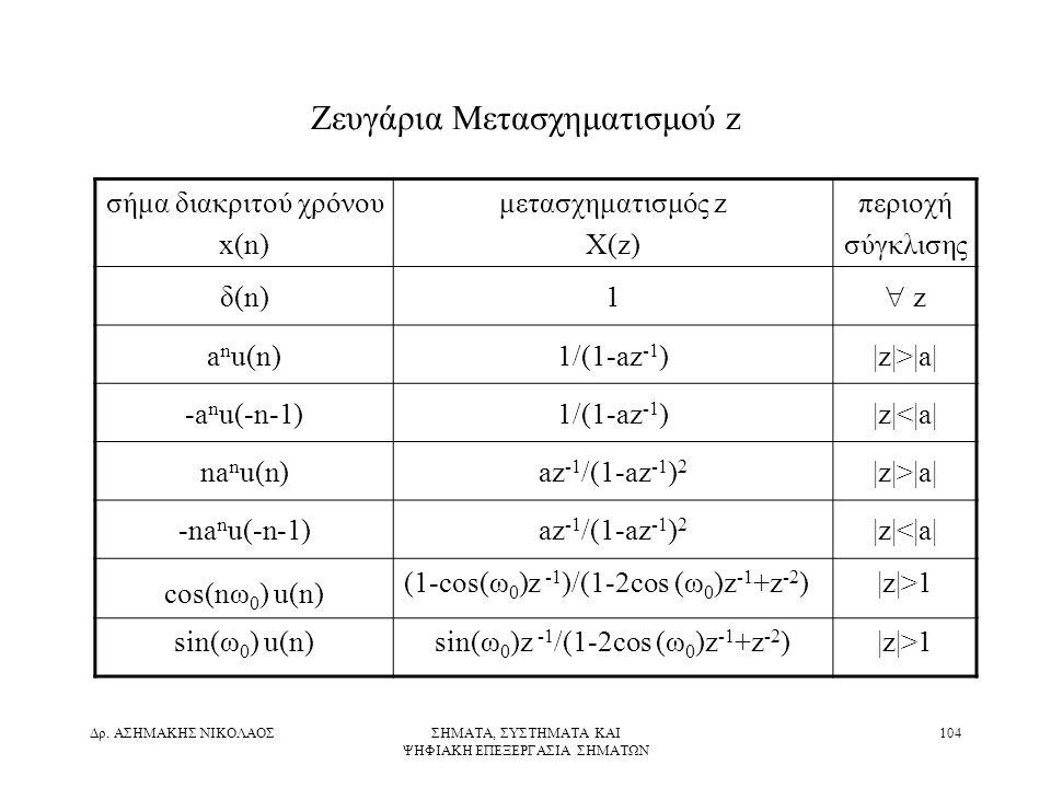 Ζευγάρια Μετασχηματισμού z