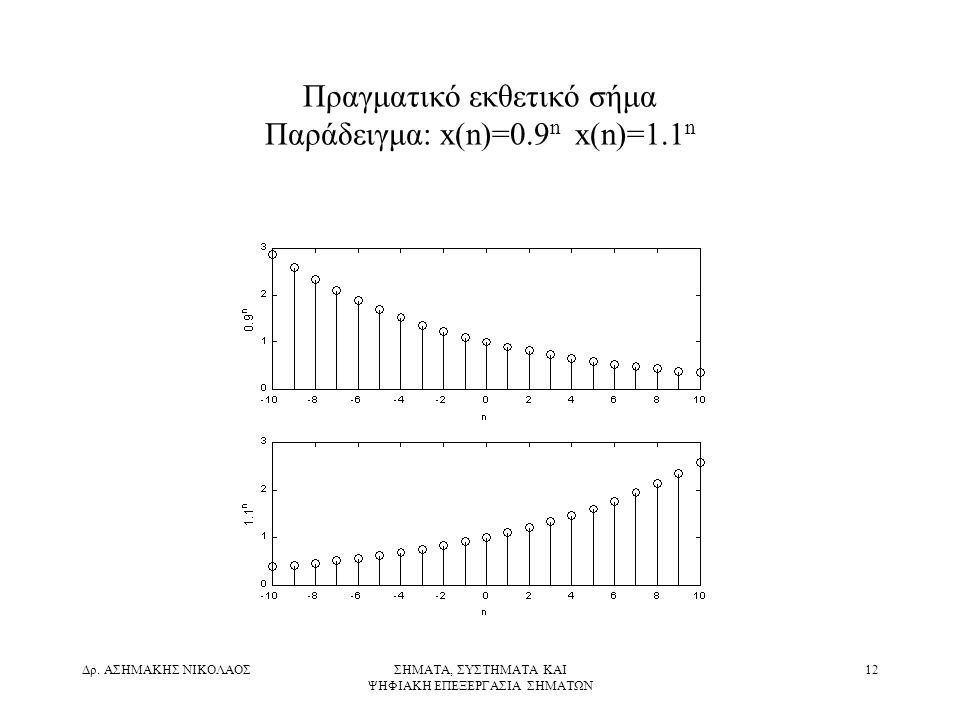 Πραγματικό εκθετικό σήμα Παράδειγμα: x(n)=0.9n x(n)=1.1n