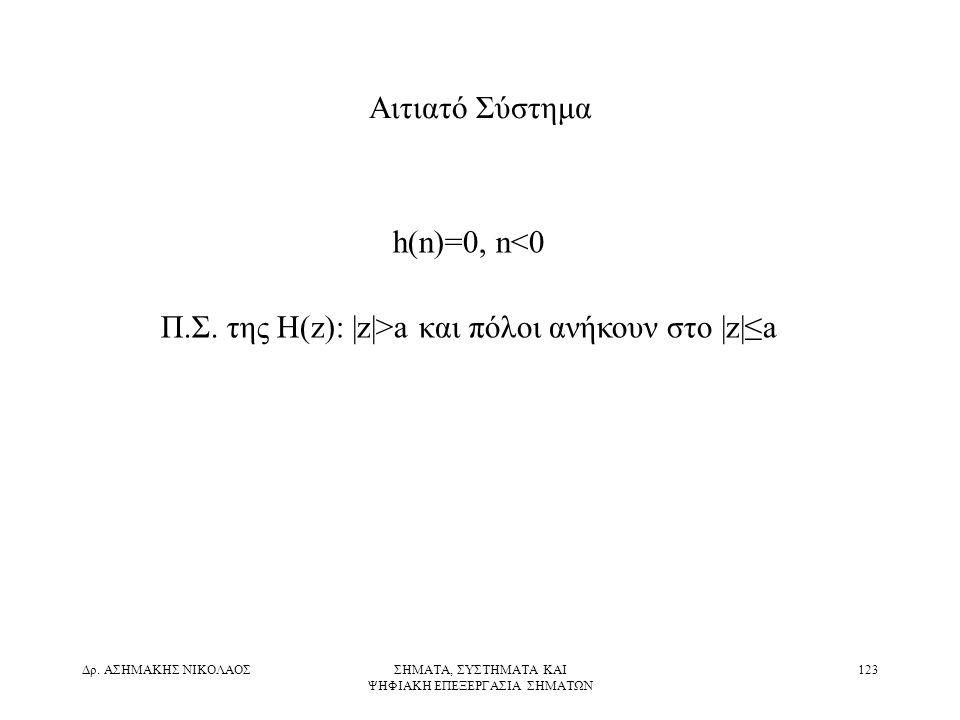 Π.Σ. της H(z): |z|>a και πόλοι ανήκουν στο |z|≤a
