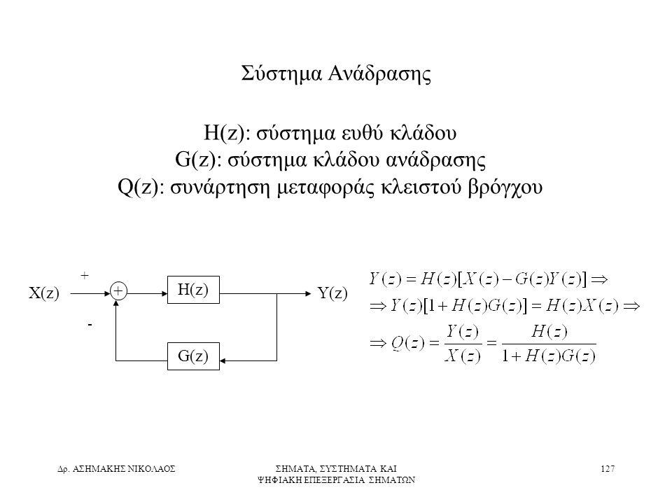 H(z): σύστημα ευθύ κλάδου G(z): σύστημα κλάδου ανάδρασης