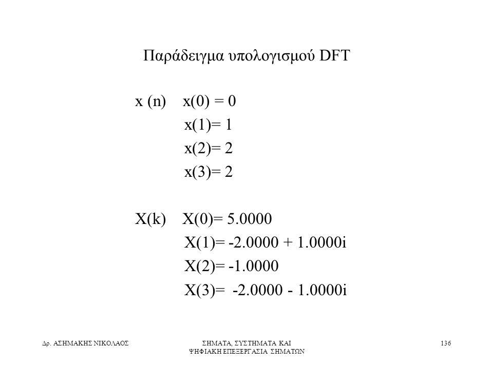 Παράδειγμα υπολογισμού DFT