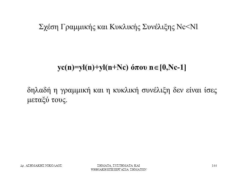 Σχέση Γραμμικής και Κυκλικής Συνέλιξης Nc<Nl