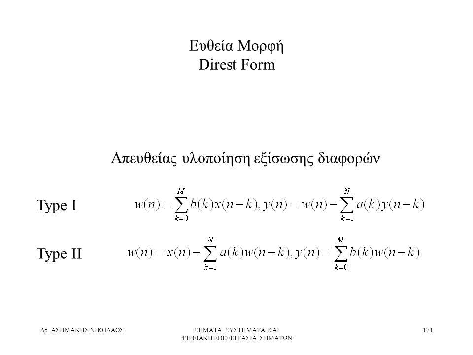 Ευθεία Μορφή Direst Form