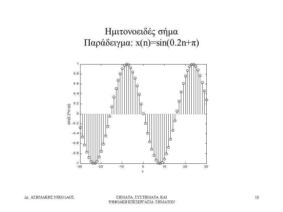 Ημιτονοειδές σήμα Παράδειγμα: x(n)=sin(0.2n+π)
