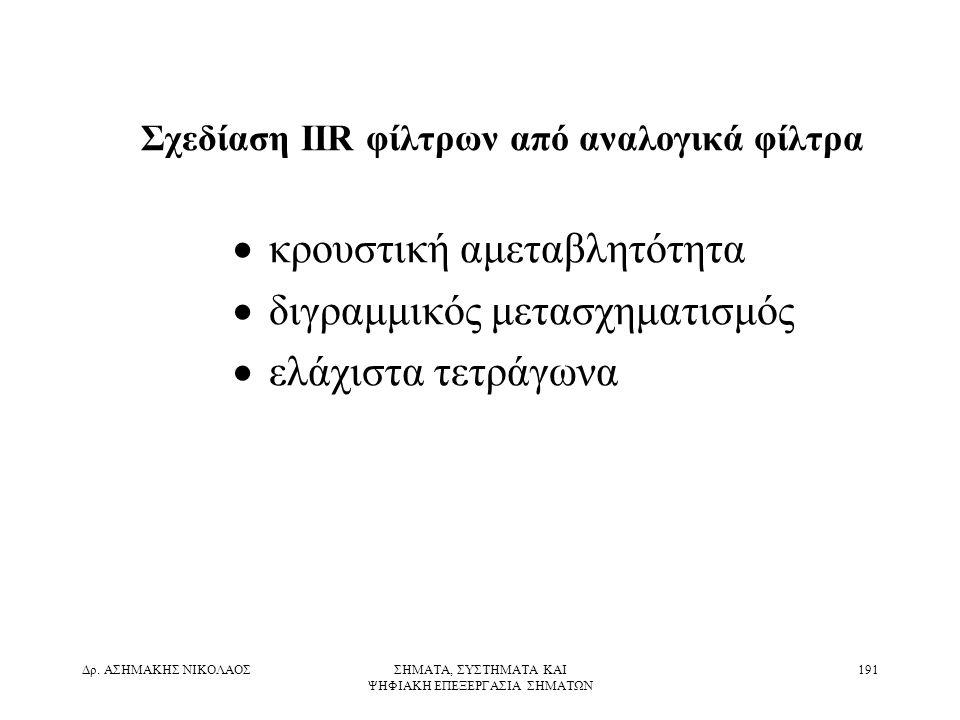 Σχεδίαση IIR φίλτρων από αναλογικά φίλτρα