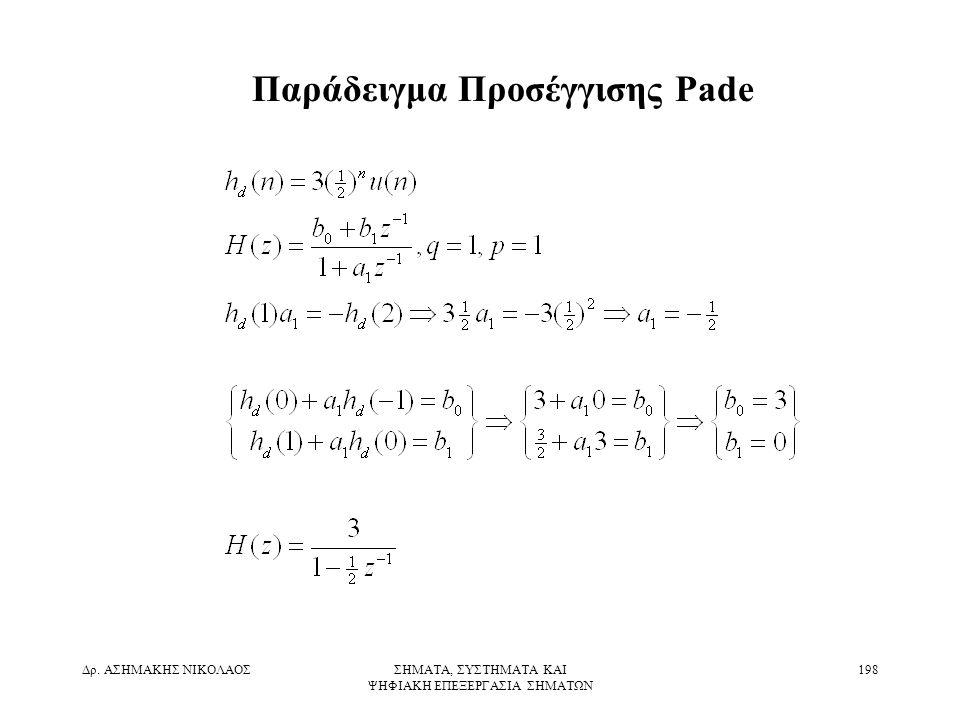 Παράδειγμα Προσέγγισης Pade