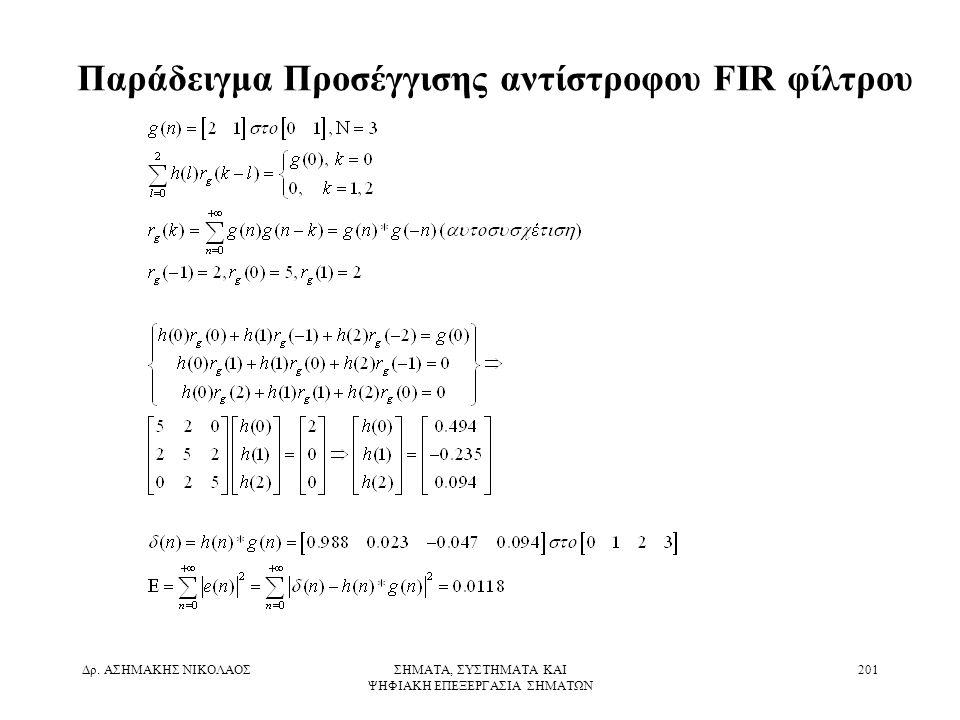 Παράδειγμα Προσέγγισης αντίστροφου FIR φίλτρου