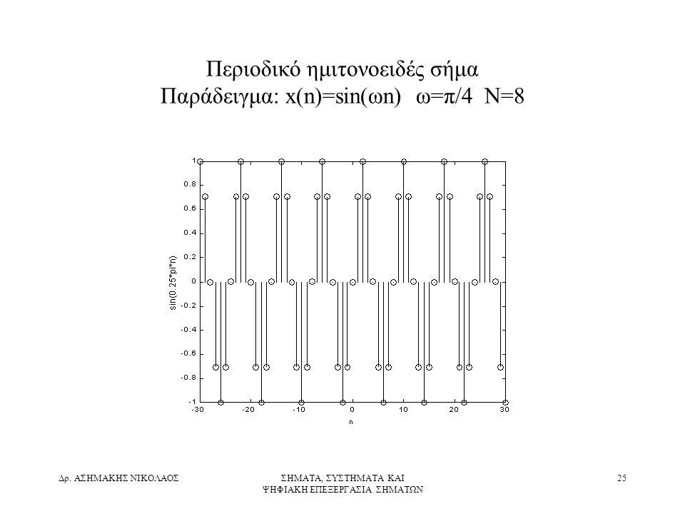 Περιοδικό ημιτονοειδές σήμα Παράδειγμα: x(n)=sin(ωn) ω=π/4 Ν=8