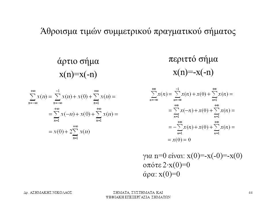 Άθροισμα τιμών συμμετρικού πραγματικού σήματος