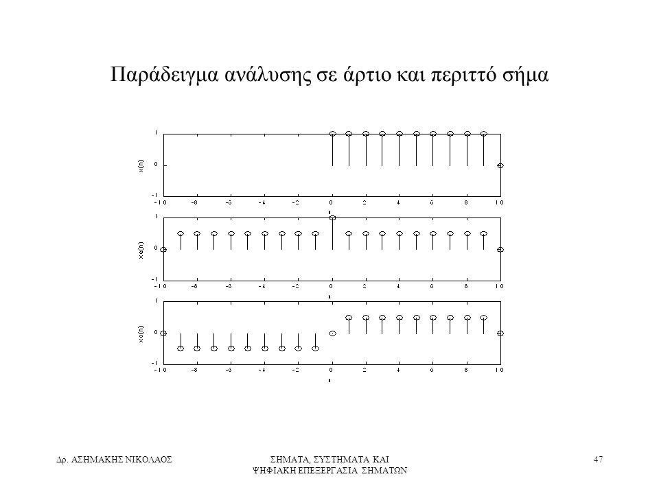 Παράδειγμα ανάλυσης σε άρτιο και περιττό σήμα